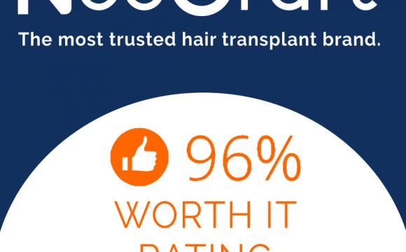 Most Trusted Hair Restoration Brand